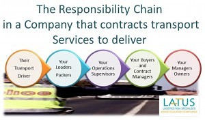Chain of Responsibility for contracted deliveries