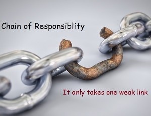 Chain of Responsibility Weakest Link